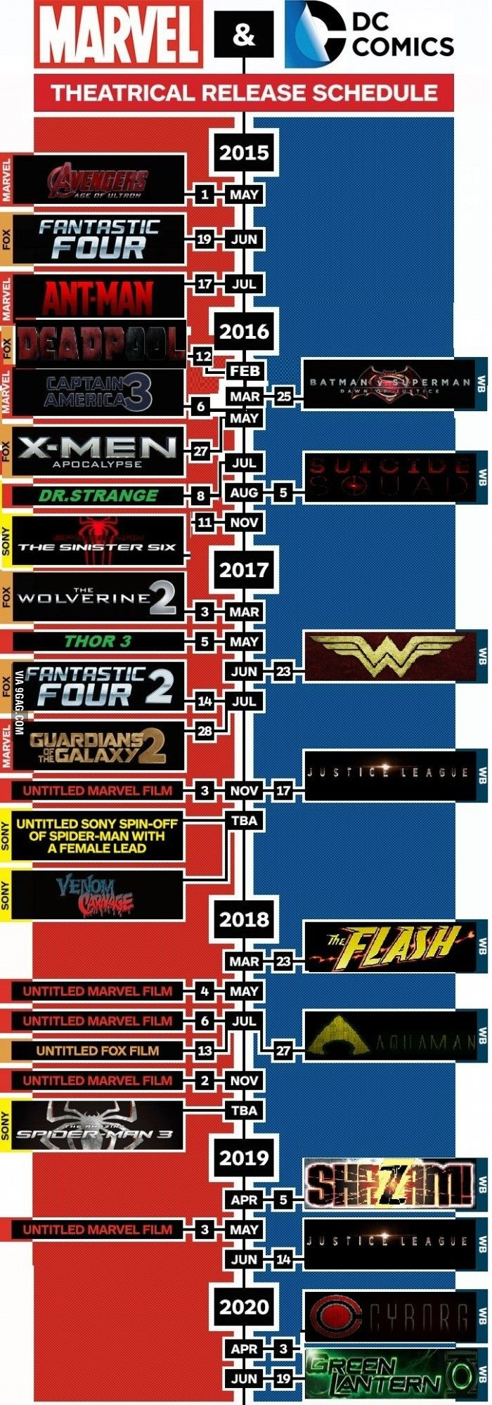 Marvel/DC planned movie releases.