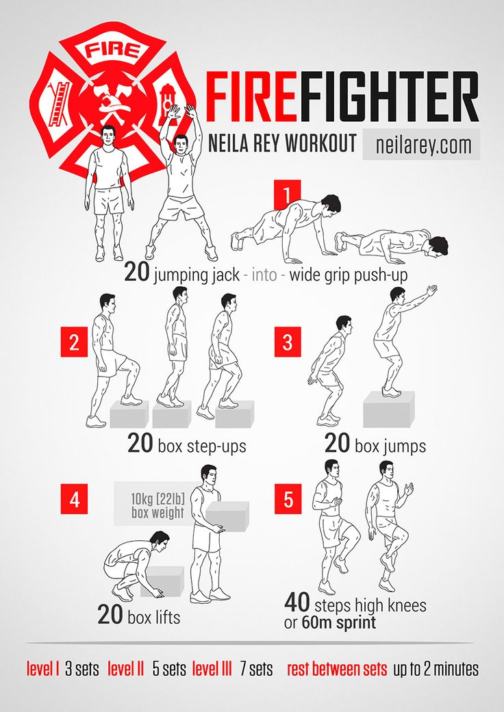 Firefighter Strength Workout #firefighter