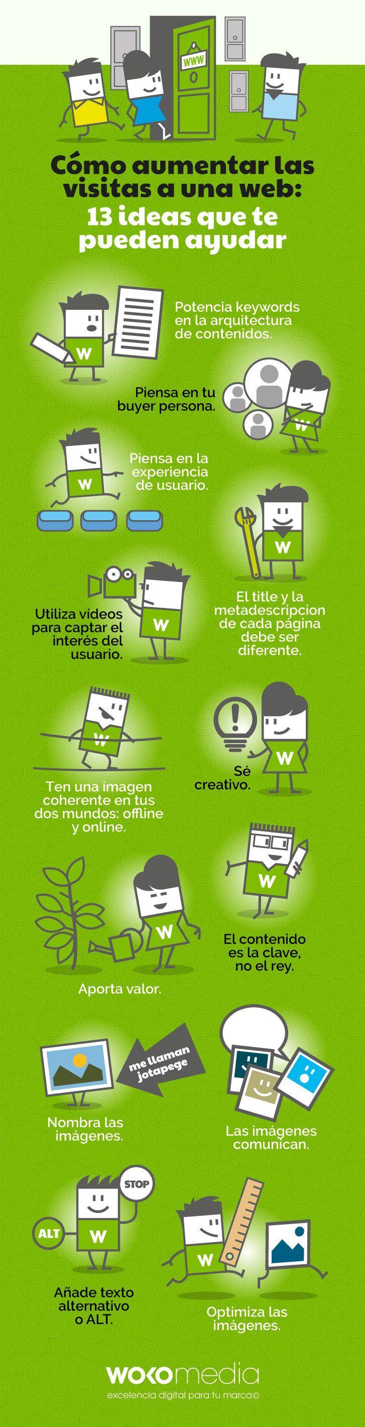#SEO #Web