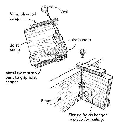 Install Joist Hangers Before Installing Joists When