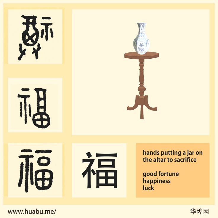 """Chinese Character """"fu"""" luck and happiness, fortune"""