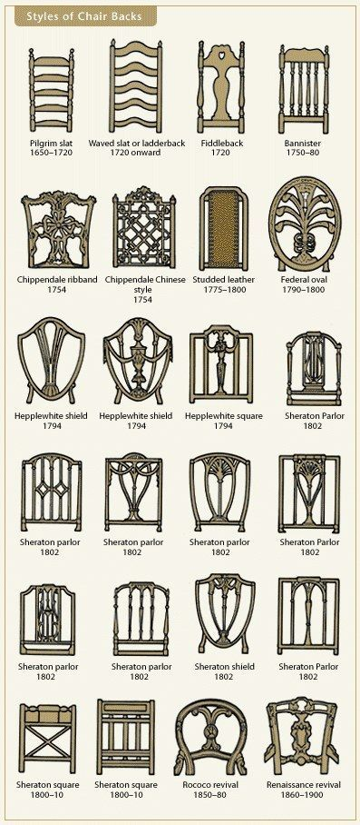 Antique Chair Back Styles | These Diagrams Are Everything You Need To Decorate Your Home / Buzzfeed Home Deco Edition