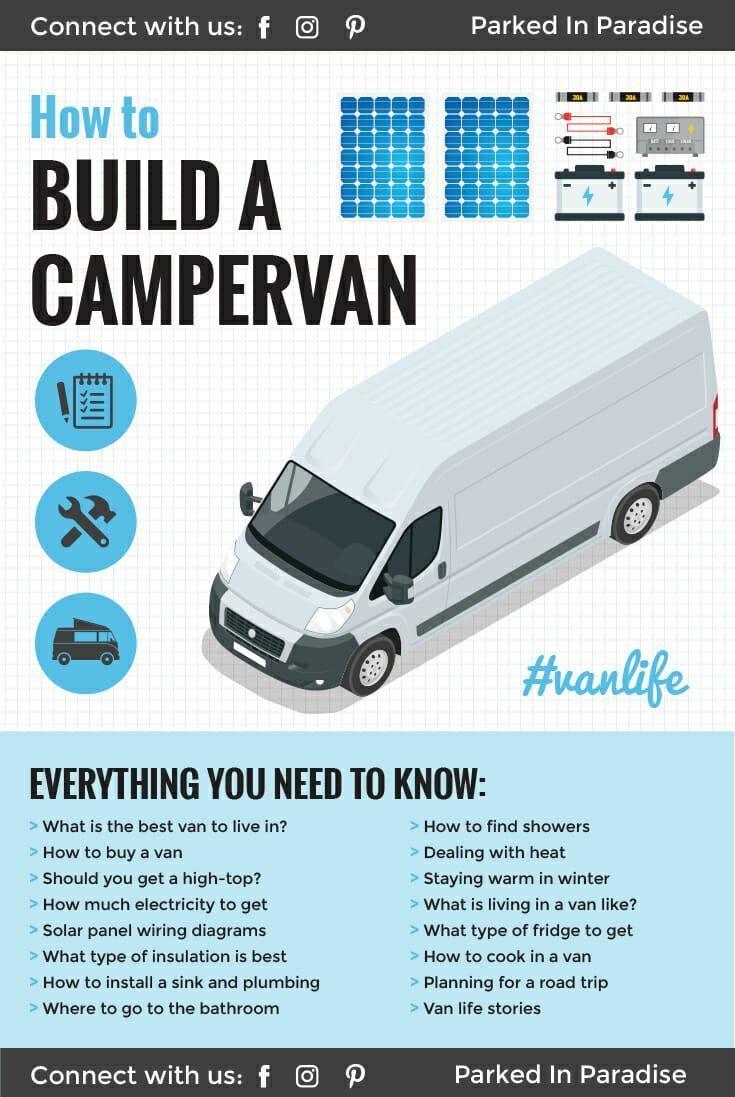 Van Life Guide: How To Build A DIY Camper Van Conversion