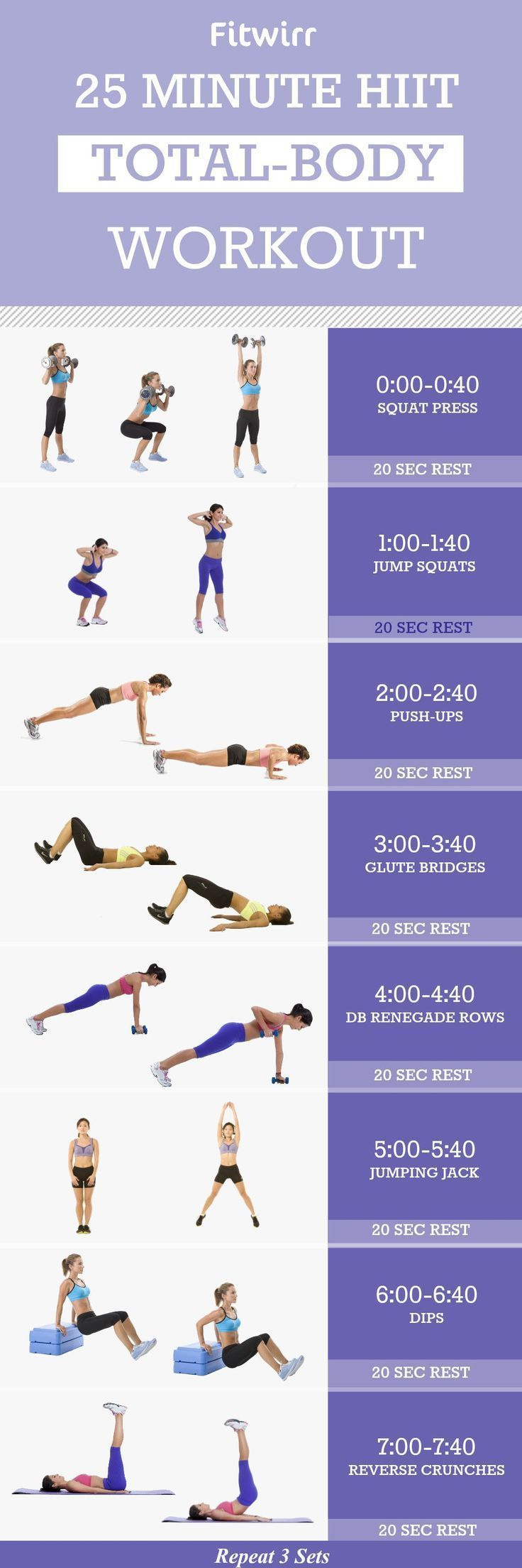 If you're looking to burn calories fast HITT is the way to go. With High-intensity interval training, you can workout less and gain more. Here's a 25 minute total-body HIIT-Workout to get you started. #HIIT