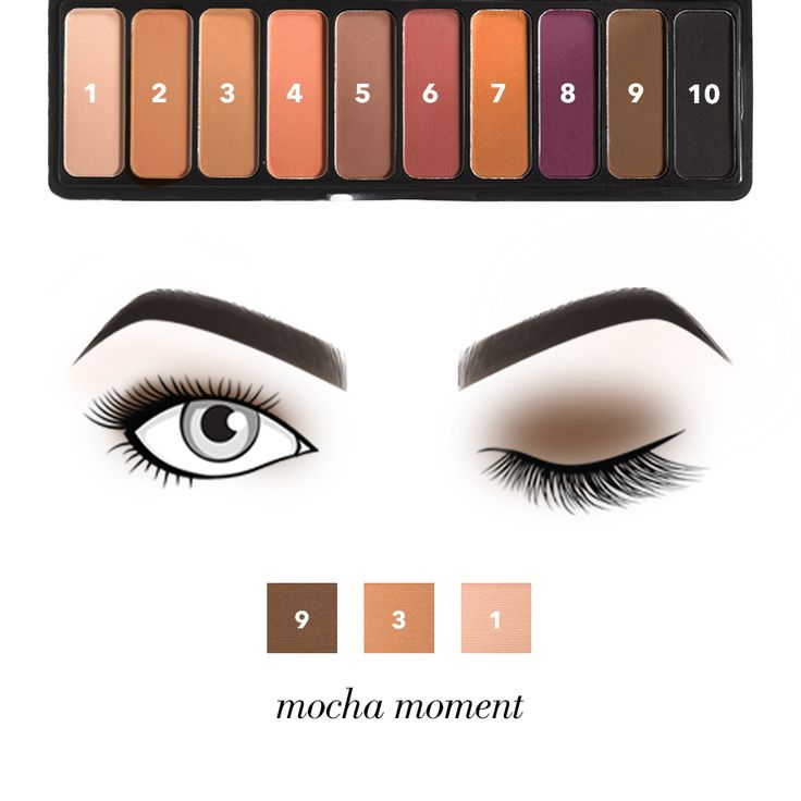 Mad for Matte 2 Eyeshadow Palette | e.l.f. Cosmetics       1 Pallette 3 looks