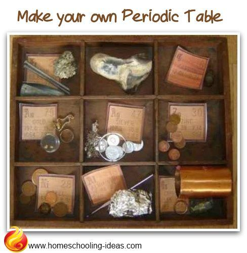 A Periodic Table Box is a great way of  exploring the periodic table for kids. Collect element examples and add them to your box.