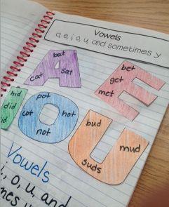Vowels! Great blog: http://www.lessonplandiva.com/wp-content/uploads/2013/08/Screen-Shot-2013-08-21-at-2.03.58-PM.png