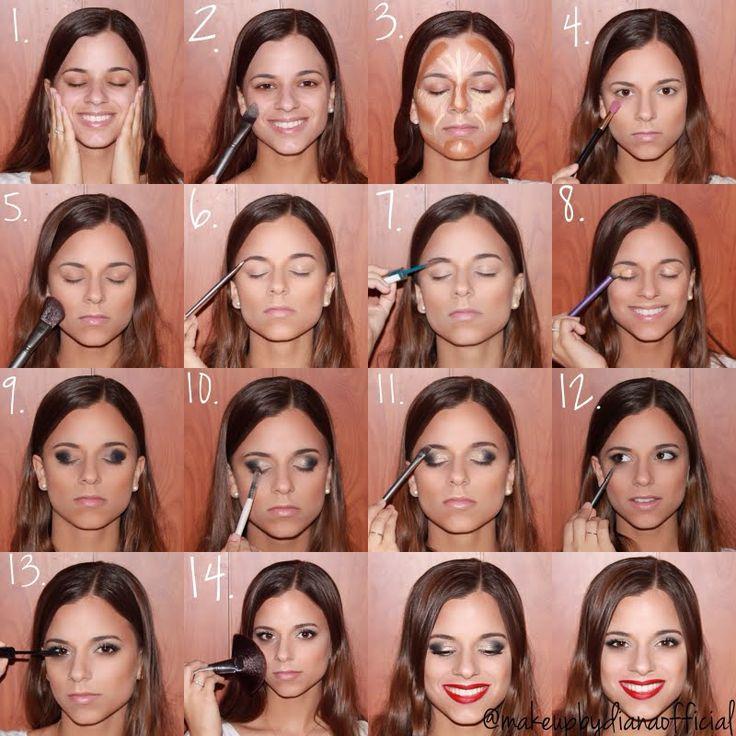 Full Face Makeup Diagram Block And Schematic Diagrams