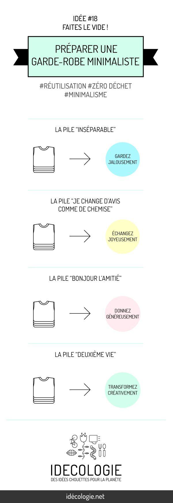 Préparer une garde-robe minimaliste #idecologie #reutilisation #zerodechet…
