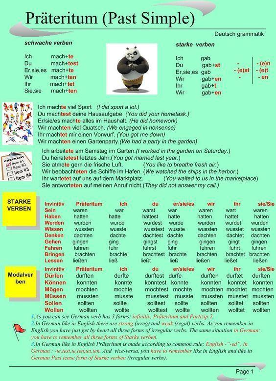 Duits – Deutsch – Präteritum – verleden tijd – werkwoorden – Shakhloxondilmurodova