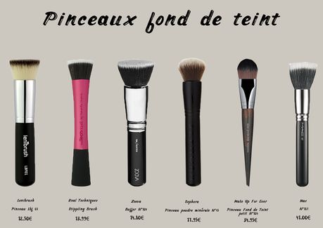 Pinceaux Fond de teint :Lenibrush Lbf01, Real Techniques Stippling Brush, Zoeva Buffer n°104, Séphora Pinceau poudre minérale n°45, Make Up For Ever Pinceau fond de teint petit n° 104, Mac n°187
