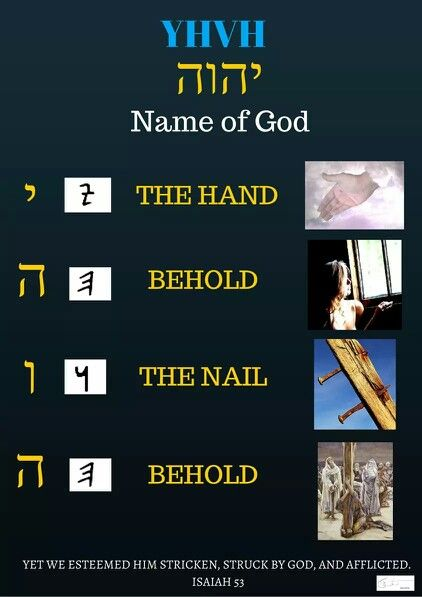 ((( The right hand of God..... ))) He stretched out His arm...
