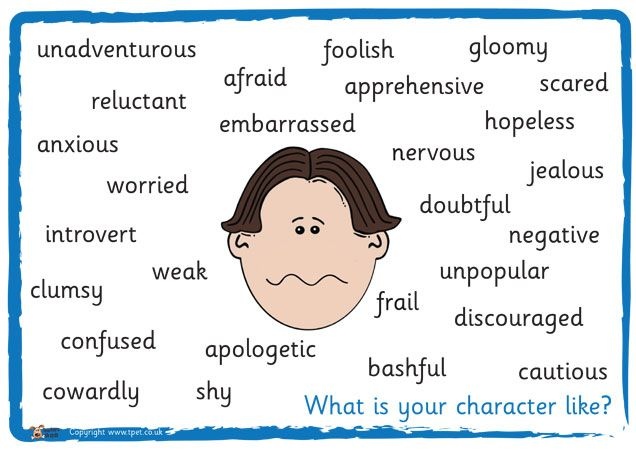 How to write a character description ks1