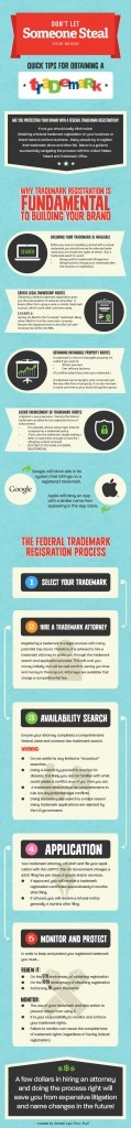 Fresh on IGM > Claim your Brand: Dont leave your brand name go wild, you jeopardize the roots of your business. Find here some tips for  federal trademark registration according to the American statute and avoid any future legal pitfalls.  > http://infographicsmania.com/claim-your-brand/