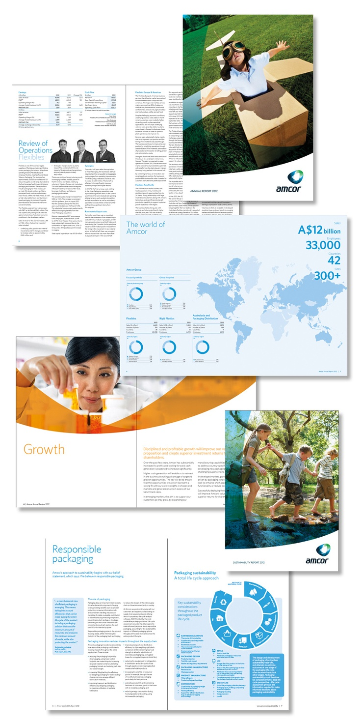 Agency: Wellmark | Client: Amcor |  Work: Annual report 2012