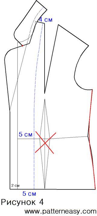 Как сшить жакет в стиле CHANEL | Выкройки онлайн и уроки моделирования