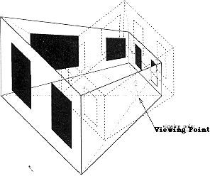 """""""Ames Room""""--I think it would be neat to include one of these to help depict both illusion and perception."""