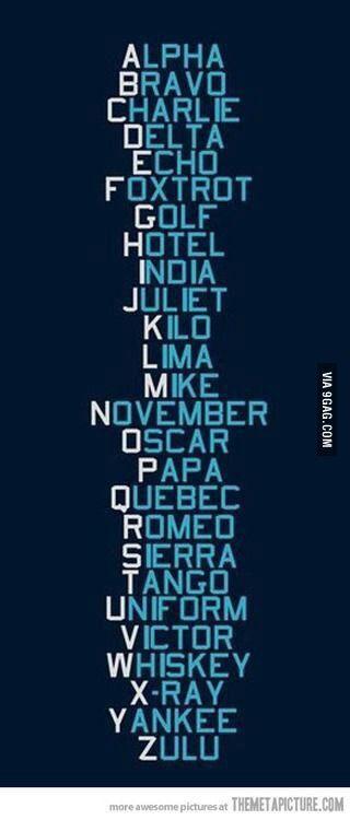 Phoenix alphabets