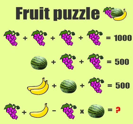 WhatsApp Puzzles with Answers: Latest Jokes, puzzles