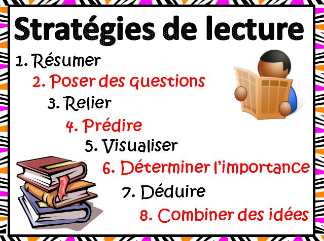 This PDF file includes 8 French Reading Strategies posters. The posters included are: 1. Summarizing (Résumer) 2. Asking questions (Poser des questions) 3. Making Connections (Relier) 4. Predicting (Prédire) 5. Visualizing (Visualiser) 6. Determining Importance (Déterminer l'importance) 7. Inferring (Déduire) 8. Combining Ideas (Combiner des idées). If you are interested in this product, it is available in my TPT store.