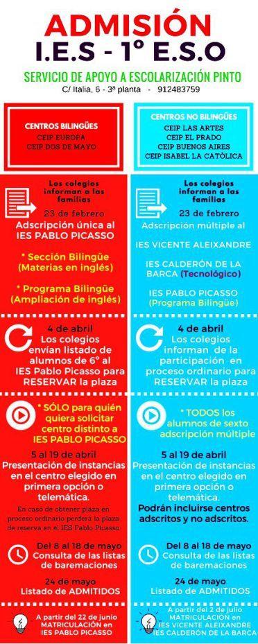 Admisión ESO curso escolar 2018-2019. SAE de Pinto. Servicio de Apoyo a la Escolarización.