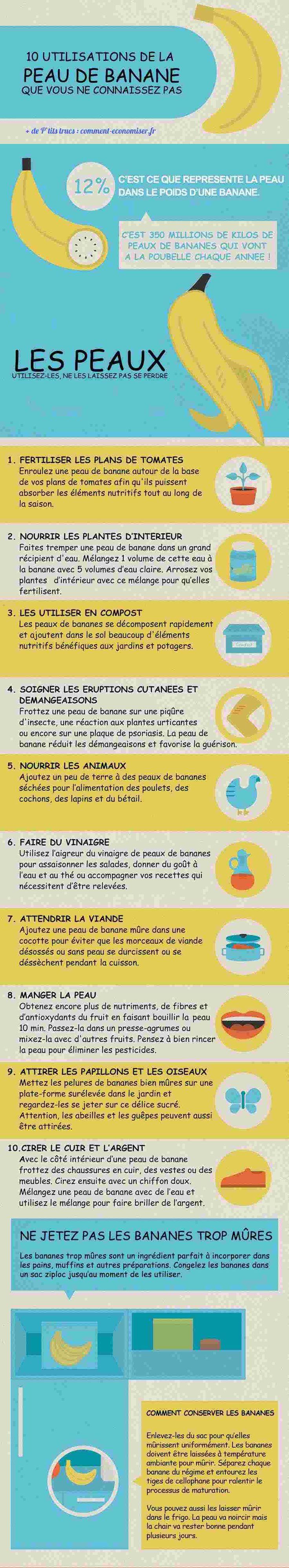 Vous pensez que les peaux de bananes ne servent qu'à faire glisser les gens dans la rue ? Détrompez-vous !  Découvrez l'astuce ici : http://www.comment-economiser.fr/10-utilisations-peau-banane.html?utm_content=buffer54816&utm_medium=social&utm_source=pinterest.com&utm_campaign=buffer