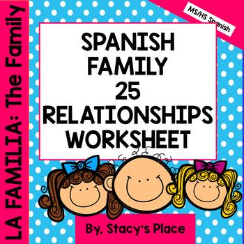 This purpose of this worksheet is to practice  and review Spanish family terms and relationships.