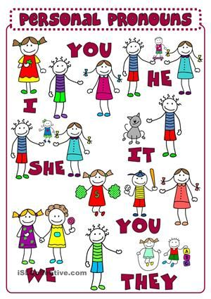 A poster to teach personal pronouns to young learners. Hope you find it useful. Have a nice day, mada : - ESL worksheets