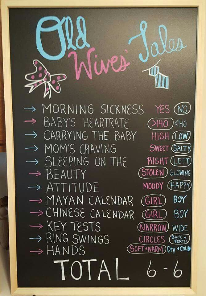 Gender Reveal Chalkboard