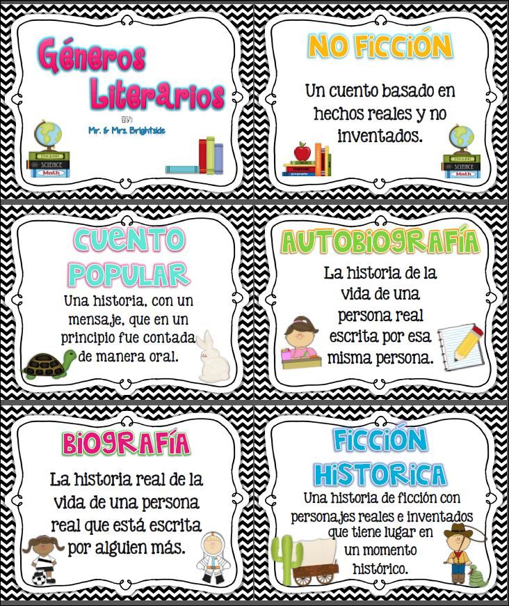 Reading genres posters in spanish (16 total) / carteles de los generos literarios.