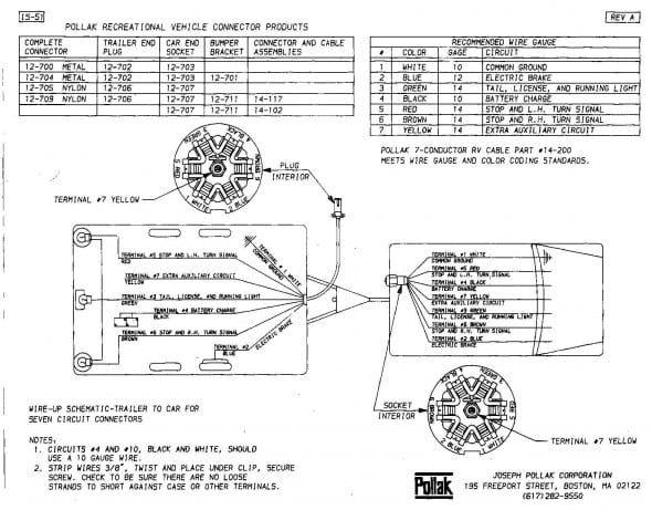 12 Pin Nato Trailer Plug Wiring Diagram Di 2020