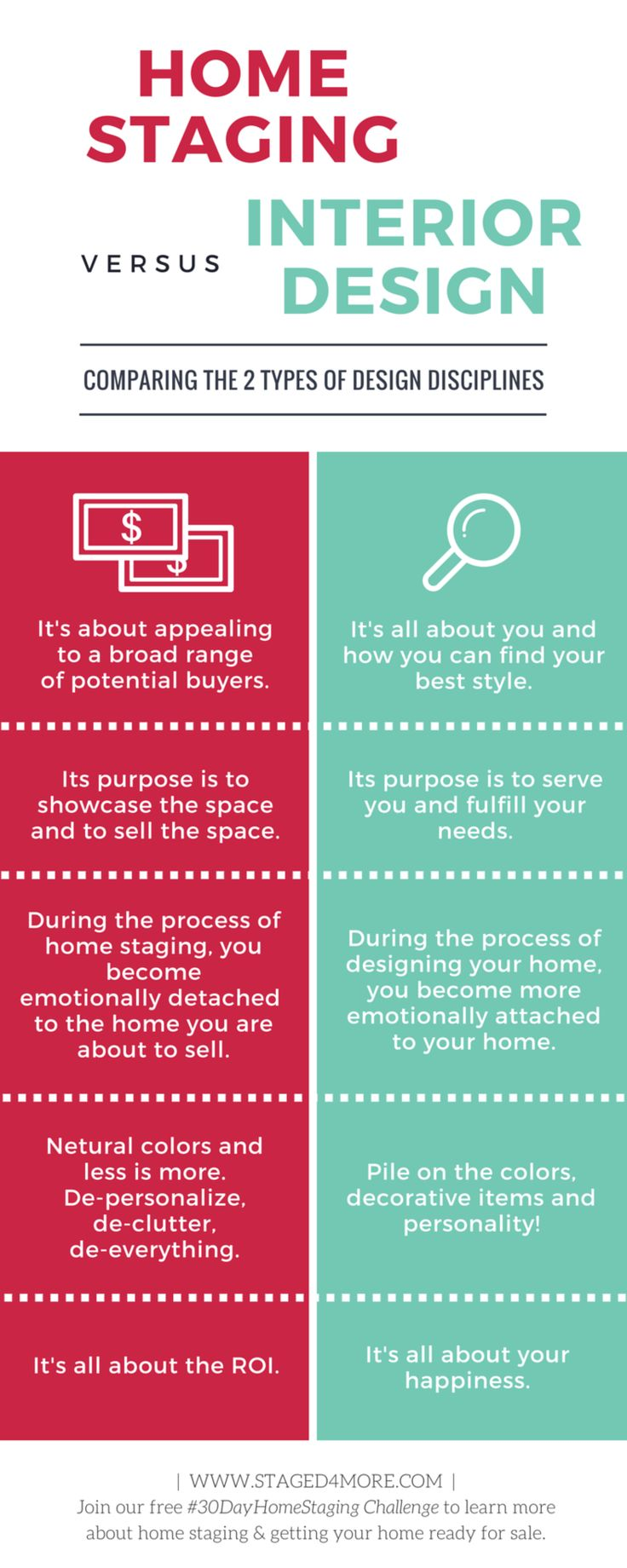 avoid the 1 mistake when staging your home for sale staged4more home staging - Home Staged Designs