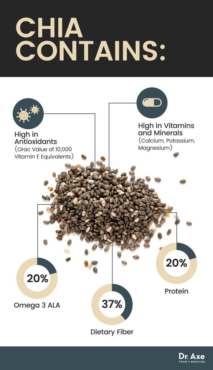 Best 25+ Chia seeds side effects ideas on Pinterest | Chia seed water benefits, Chai seeds ...