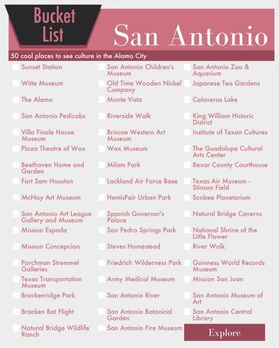 San Antonio Texas Bucket List Wall Art - 50 Fun Things to do in the Alamo City - printable digital design