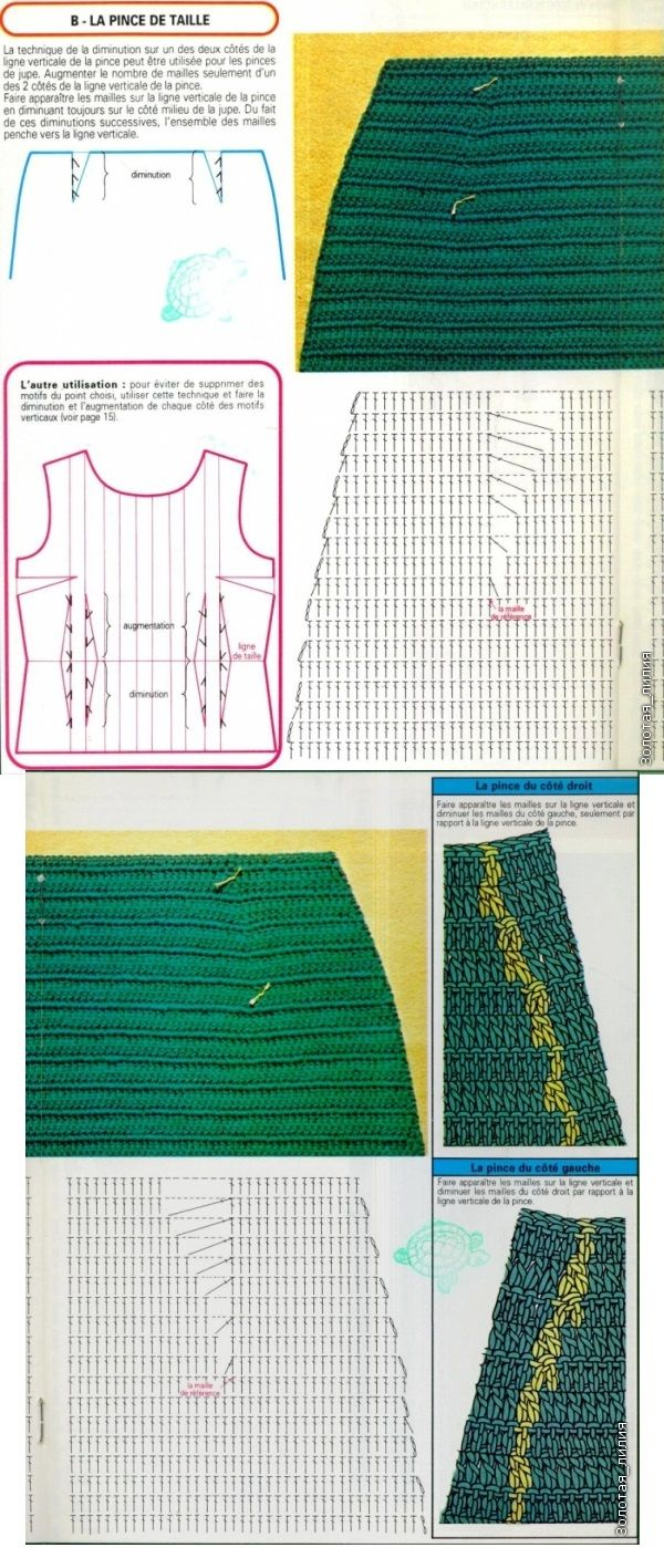 How to make the proper decreasing stitches to get the perfect waistline on a crochet skirt!