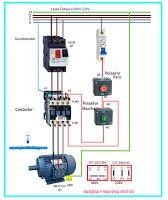 Esquemas eléctricos: Esquema eléctrico Parada y marcha motor