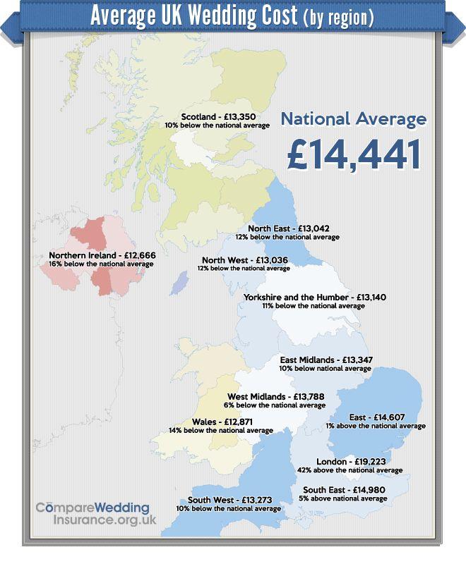 average uk wedding spend broken down regionally httpwwwcompareweddinginsurance