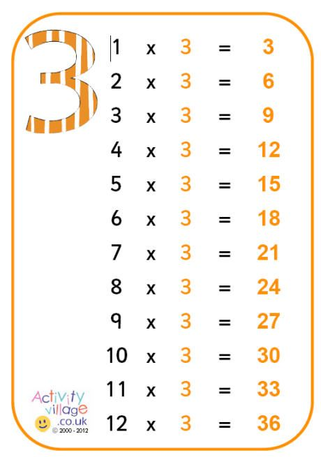 3 times table poster