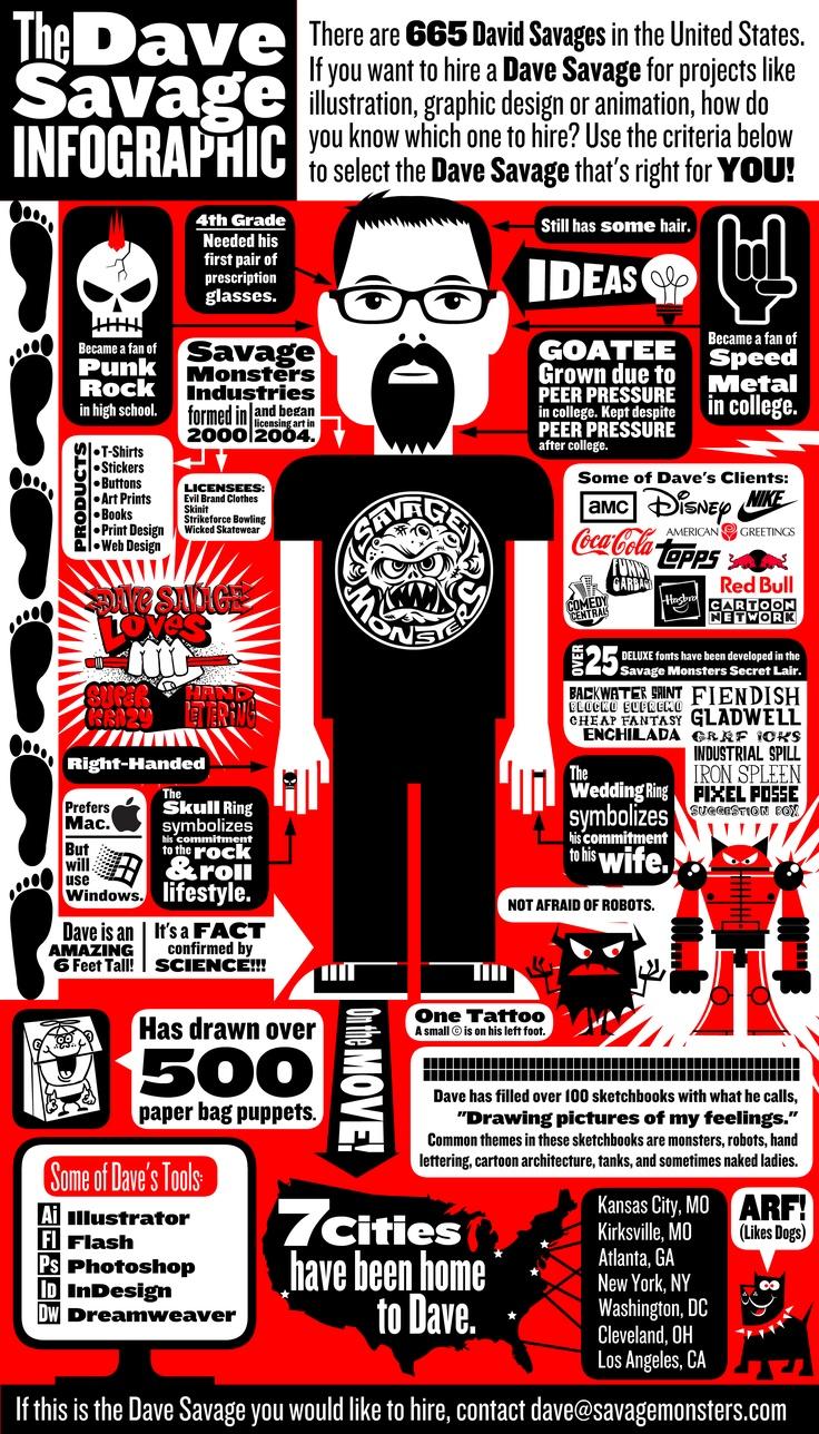 98 best savage monsters industries images on pinterest monsters