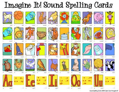 Sailing Through 1st Grade: Open Court Sound Spelling Cards Reference Sheet  FREE!!!
