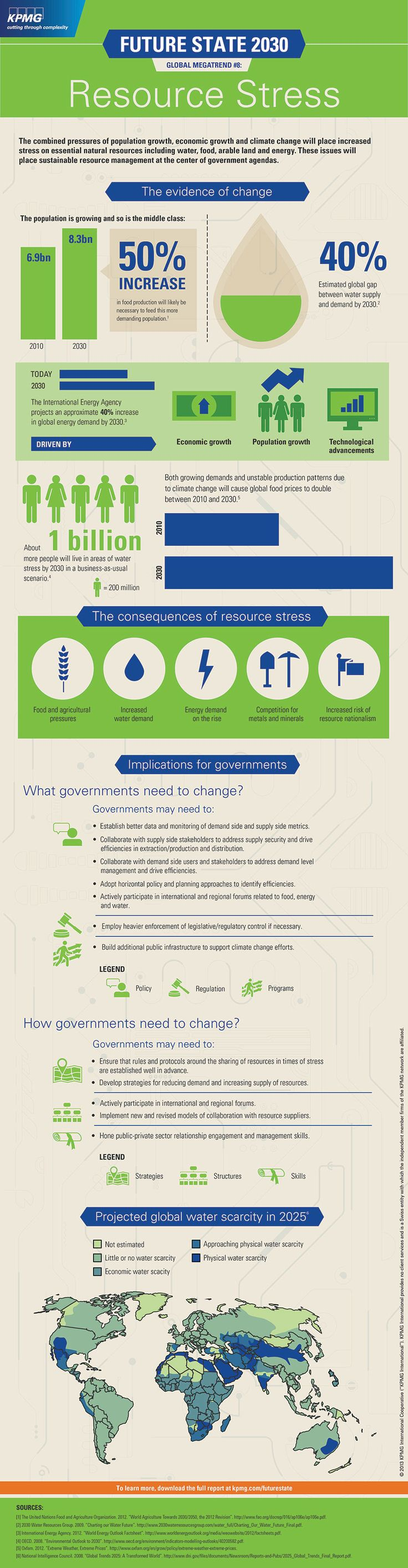 resource-stress-infrographic-large