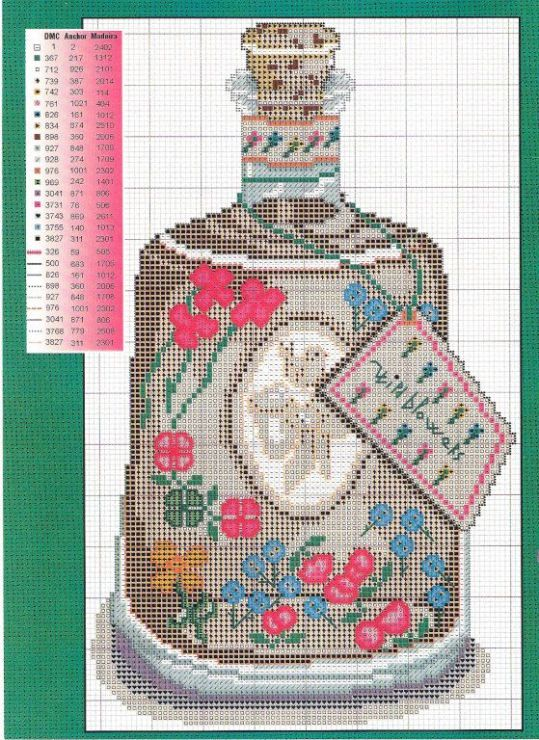 point de croix bouteille de parfum vintage - cross stitch bottle of perfume vintage