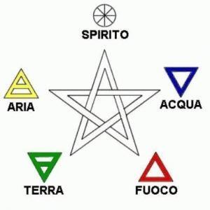 Pentagramma stellatohttp://simbologia.altervista.org/pentagramma-stellato.html