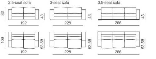 Medidas de sofa pesquisa google dimention pinterest - Medidas de sofas 3 2 ...