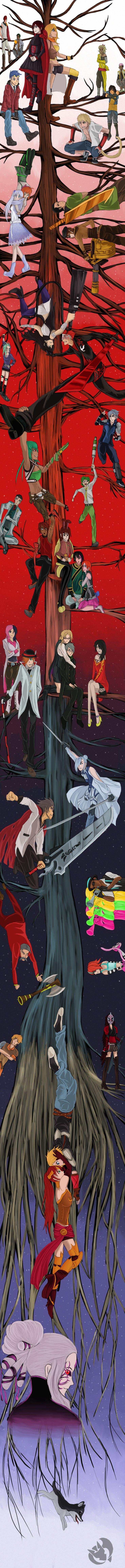 RWBYx2 by Kenisu-of-Dragons