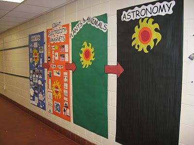 Hallway displays for science by semester   Science NotebookingClassroom Science Display, Owls Classroom, Classroom Bulletin Boards, Science Classroom, Hallways Display, Science Notebooks, Schools Hallways Ideas, Classroom Ideas, Classroom Organic