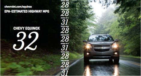 Check out the Class Leading 2013 #Chevy #Equinox - 32 MPG HWY!