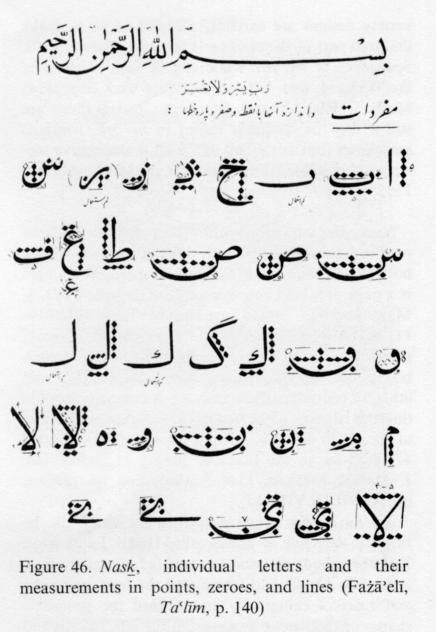 Naskh the letters proportion