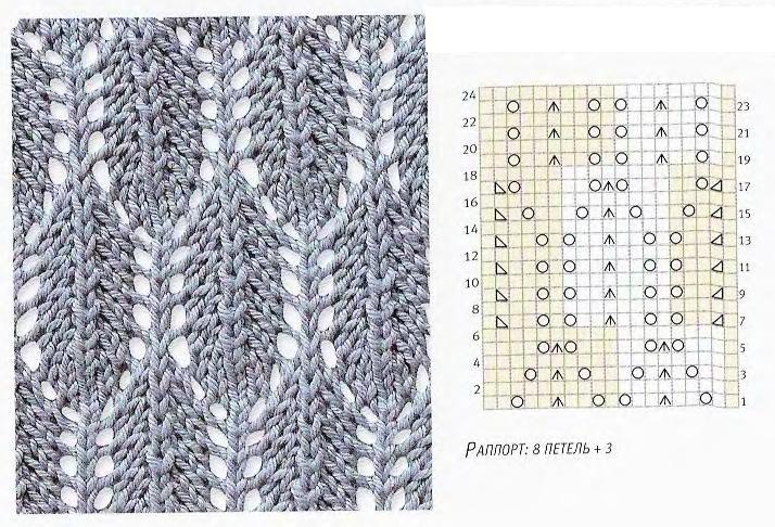 ажурные перья Pretty patterns graphed