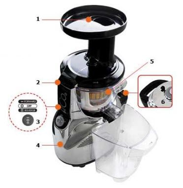 135 best images about Juicers! on Pinterest Electric juicer, Stainless steel and Black models